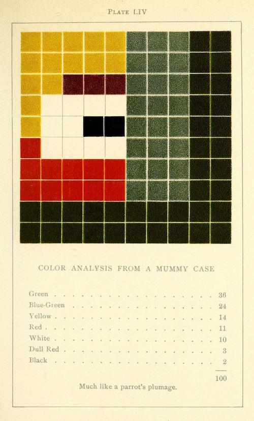 colorproblemspra00vand_0267