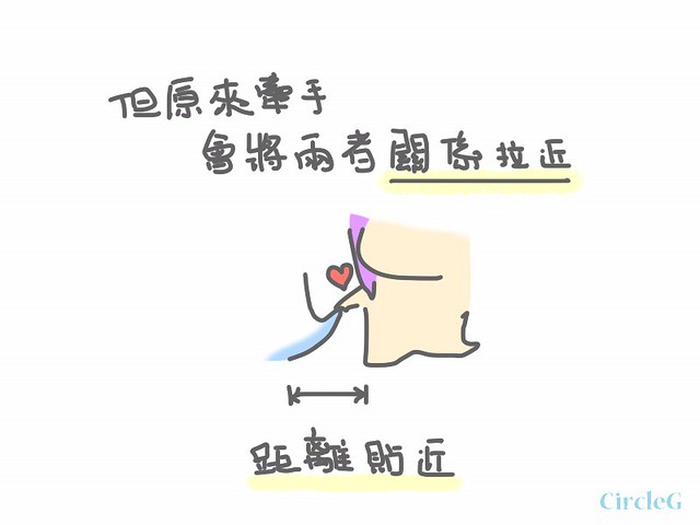 CIRCLEG 圖文 牽手 牽女孩的手 牽心 安全感 關係  (3)