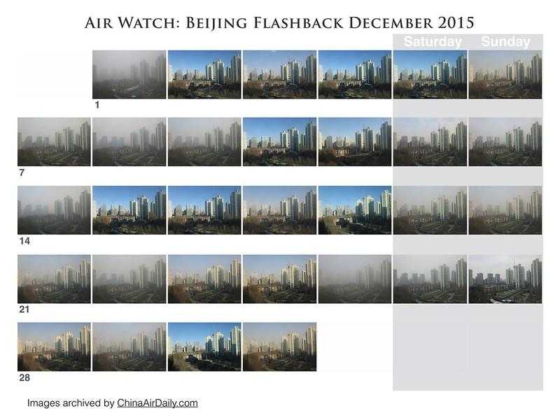 Beijing Flashback December 2015