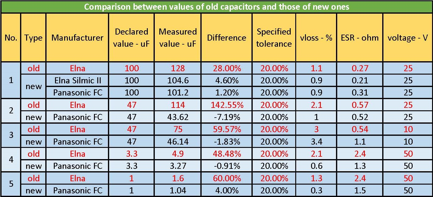 Ge Capacitor Cross Reference Chart Bing Images
