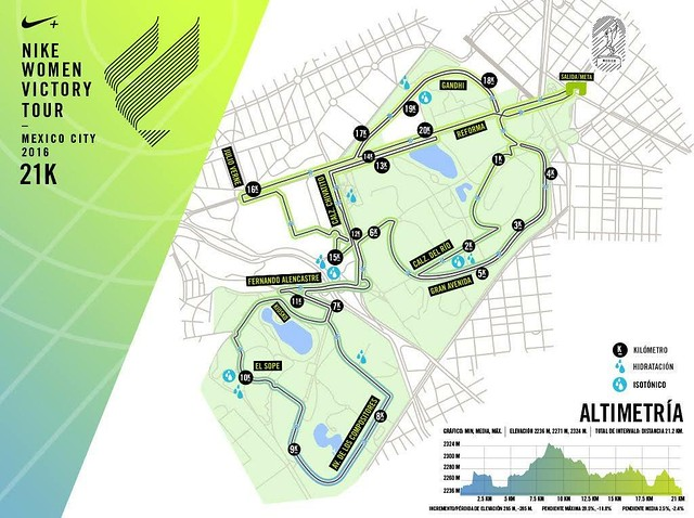 Ruta Nike Women's Half Marathon Mexico 2016