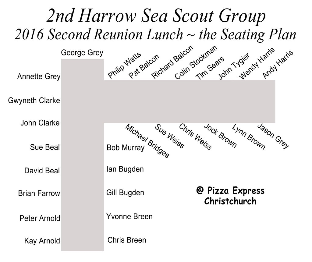 2nd Harrow Sea Scout Group 2016 Second Reunion Lunch Seati