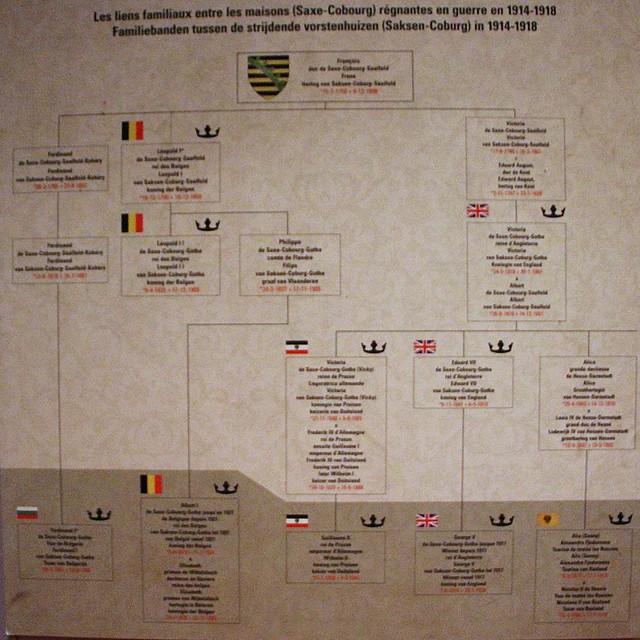 Army Museum, Brussels, Belgium
