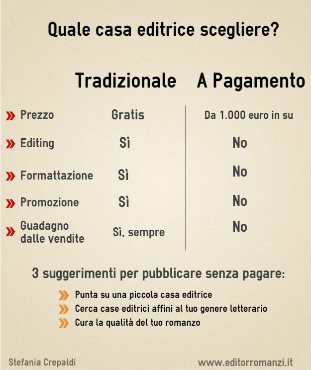 case_editrici