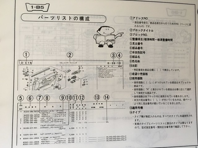 ga2 city parts list