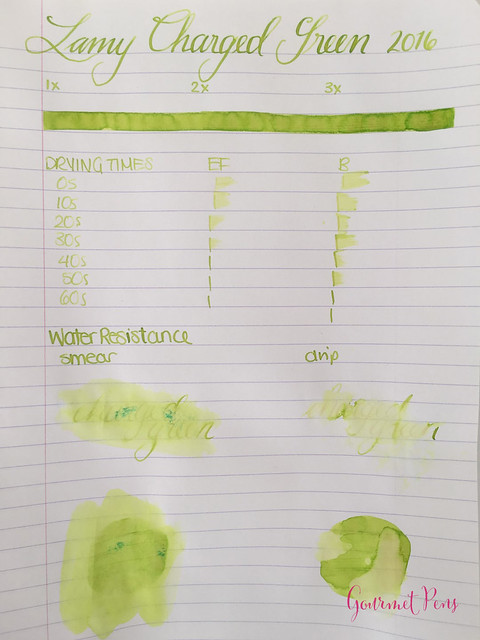 Ink Shot Review Lamy Charged Green 2016 Limited Edition @Fontoplum0 (1)