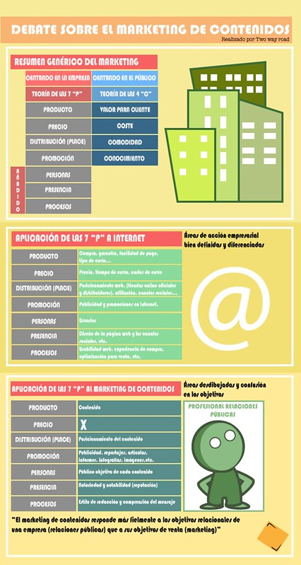 infografia_marketing_de_contenidos