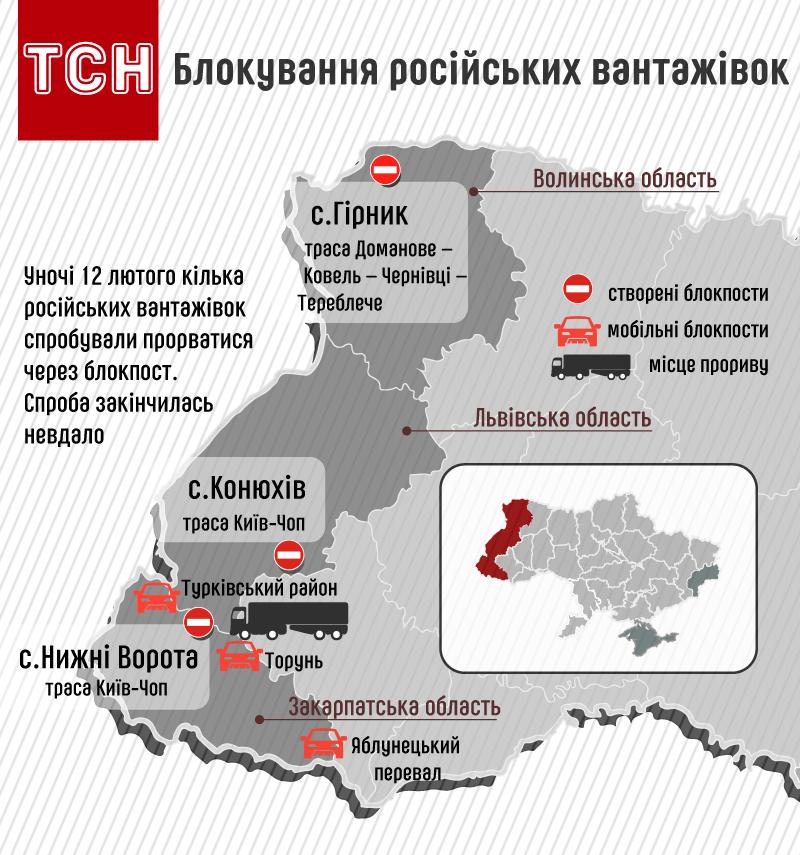 Блокування російських вантажівок