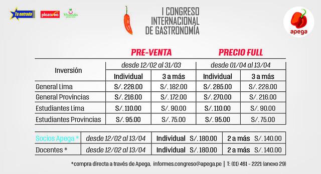 Congreso Internacional de Gastronomía