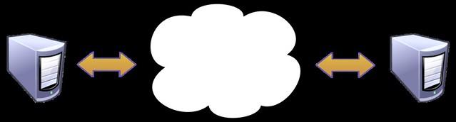 cloud diagrams Internet