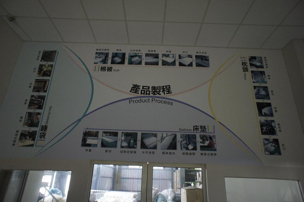 雲林縣斗六市緹諾時尚生活館觀光工廠 (32)