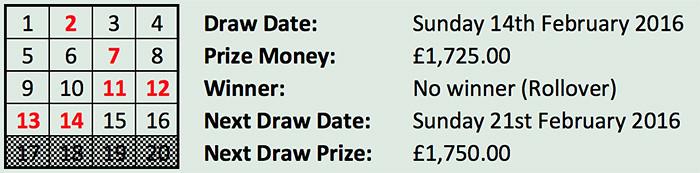 Lottery 14022016
