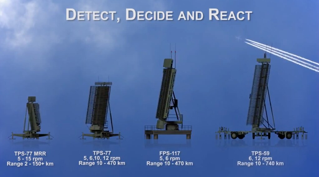 Romanian_Lockheed Martin's Multi-Role Radar (TPS-77 MRR)