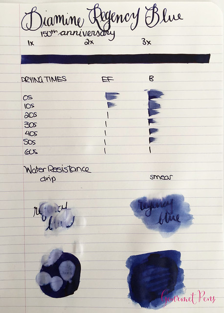 Ink Shot Review Diamine 150th Anniversary Regency Blue (1)