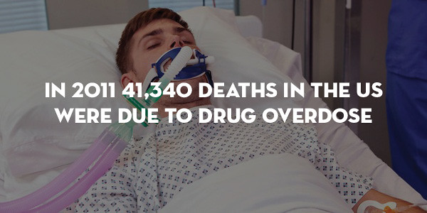 In 2011 41,340 deaths in the US were due to drug overdose thumbnail
