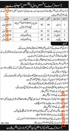 Civil Defence Officer Job 2016