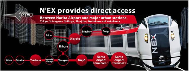 Narita Airport to Tokyo NEX JR - travel.joogo.sg