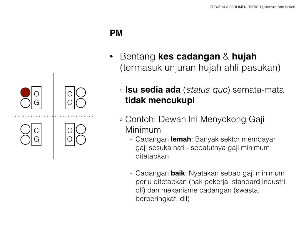 TAKLIMAT DEBAT BP.004