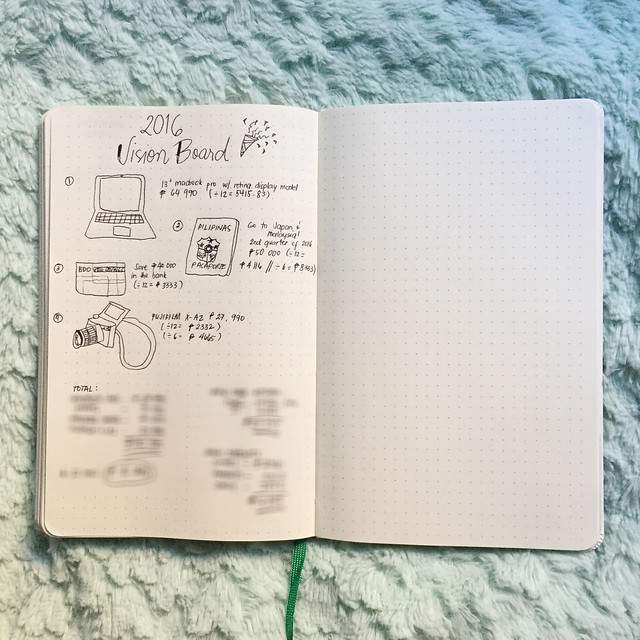 Patty Villegas - Starbucks Moleskine Weekly Planner 2018 -18