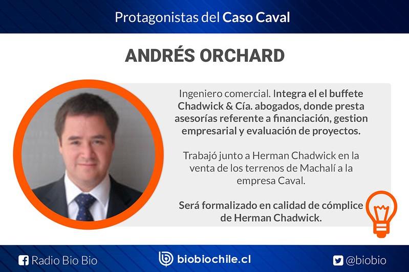 Protagonistas caso Caval