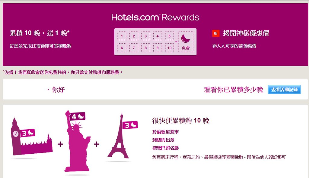 hotels.com Rewards兌換實況 (1)