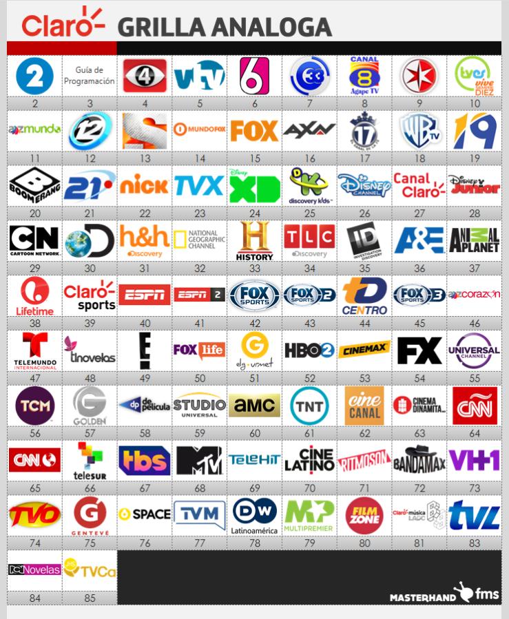 Gu 237 A De Canales Claro Tv El Salvador Abril 2016