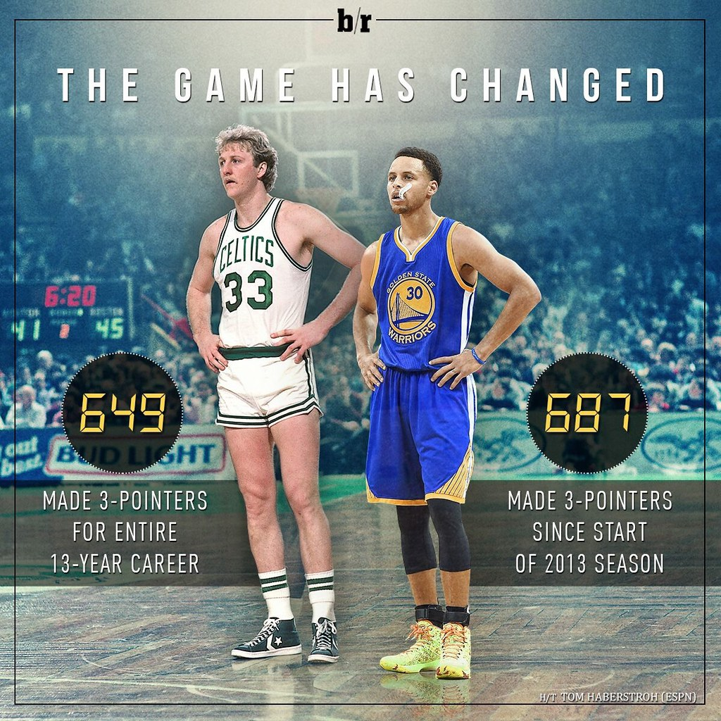 Larry Bird 2015