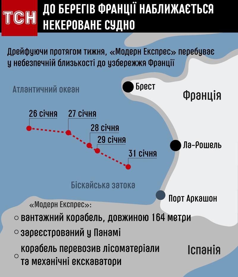 До берегів Франції наближається некероване гігантське судно