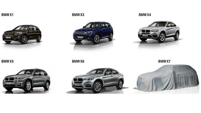 wcf-2019-bmw-x7-teased-during-annual-press-conference-2019-bmw-x7-teaser1