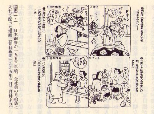 図表1-1 日本鋼管が1953年頃、全社員の月給袋に入れて配った漫画(朝日新聞1995年3月2日付より)