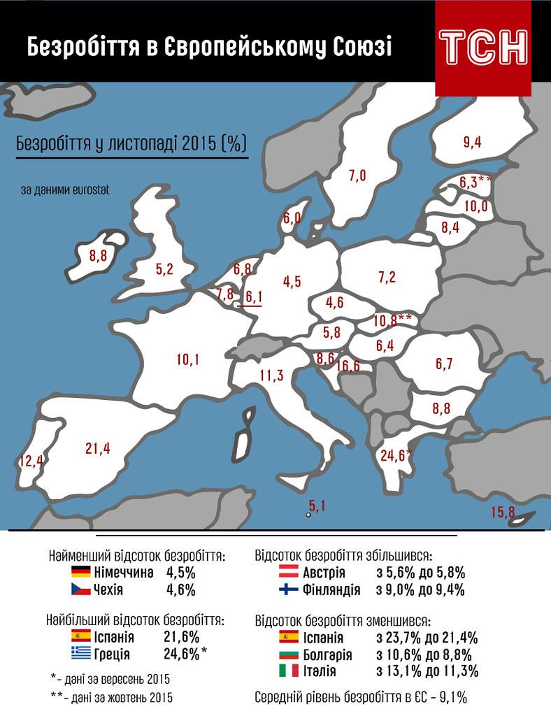 Рівень безробіття у ЄС