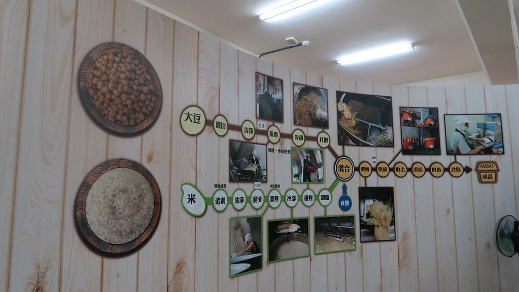 台中市豐原區味噌釀造文化館 (38)