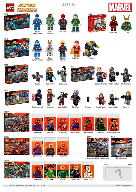 LEGO DC Marvel Super Heroes Minifigures 2016 v01ALPHA Marvel