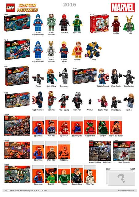 LEGO DC Marvel Super Heroes Minifigures 2016 v01ALPHA Marvel