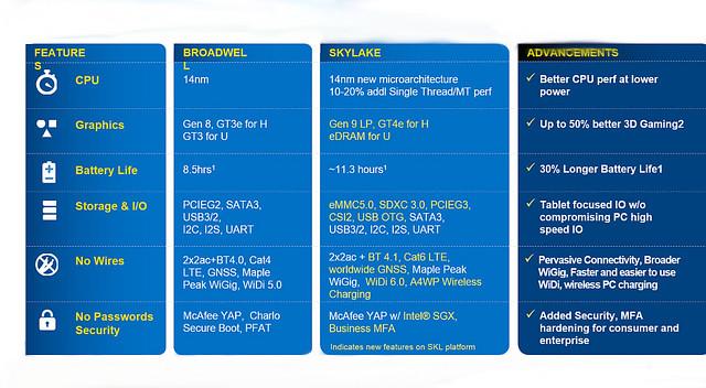 Những điểm đáng chú ý trên chiếc UX303UA nếu bạn muốn sở hữu - 116943