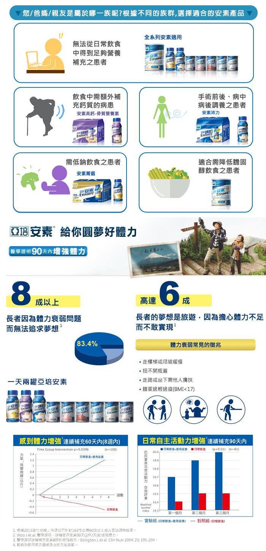 ABB_成人營養品KV_1050331