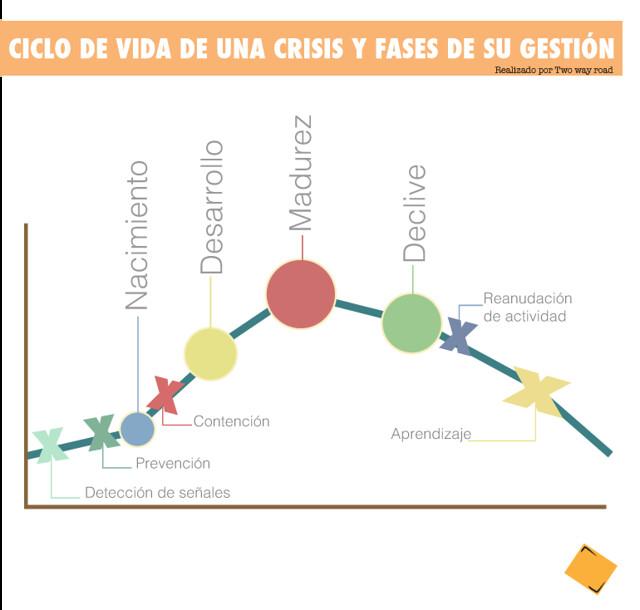 COMUNICACIÓN-Y-GESTIÓN-DE-CRISIS-II