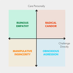 We Need More Radical Candor. #LTEC4070