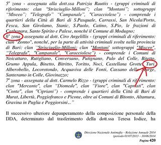 Lo stralcio della relazione in cui si cita anche Turi come possibile terreno di mafia