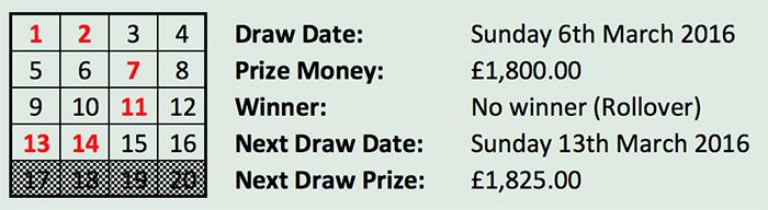 Lottery 06032016