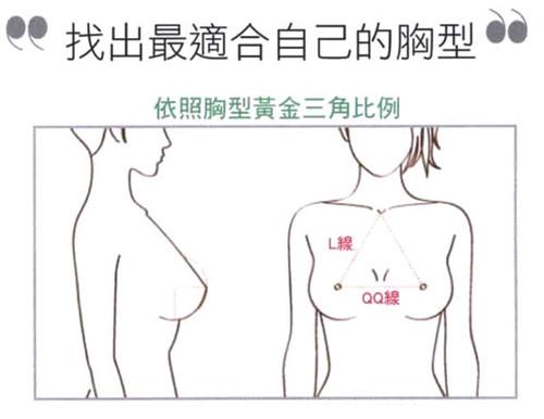 2_美妍醫美水滴隆乳-黃金比例胸型