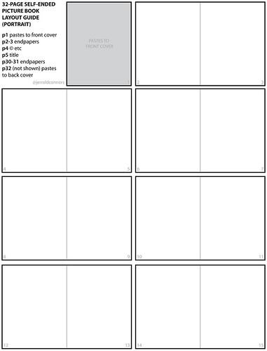 Storyboard Thumbnails Layout Guides