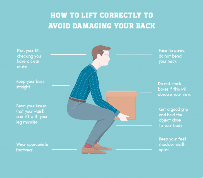 How To Lift Correctly To Avoid Damaging Your Back