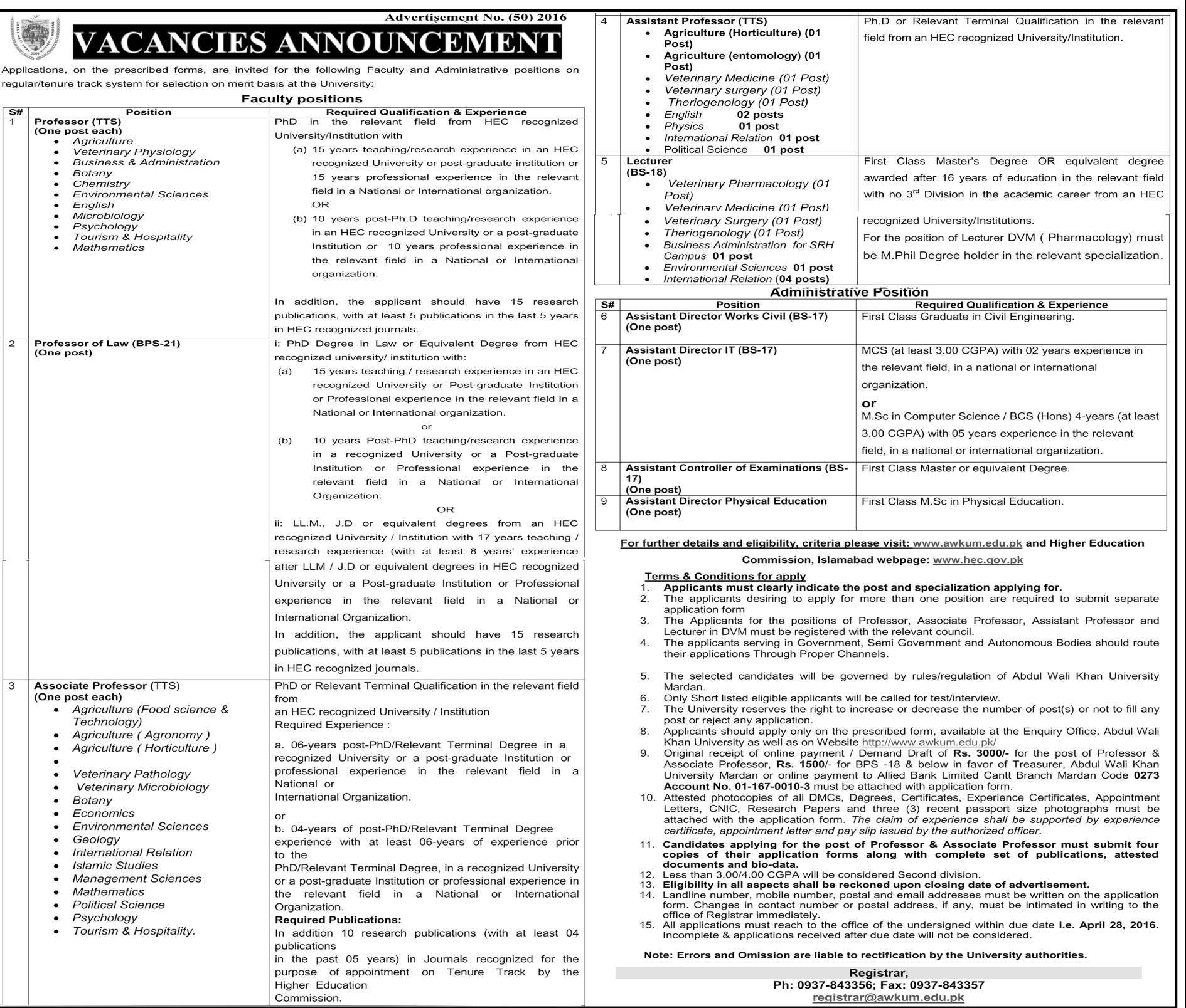 Abdul Wali Khan University Jobs 2016