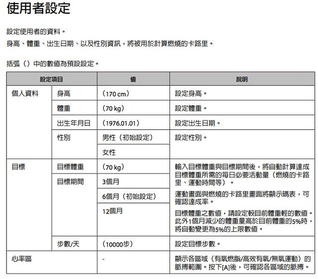 PS-600使用手冊_使用者pdf
