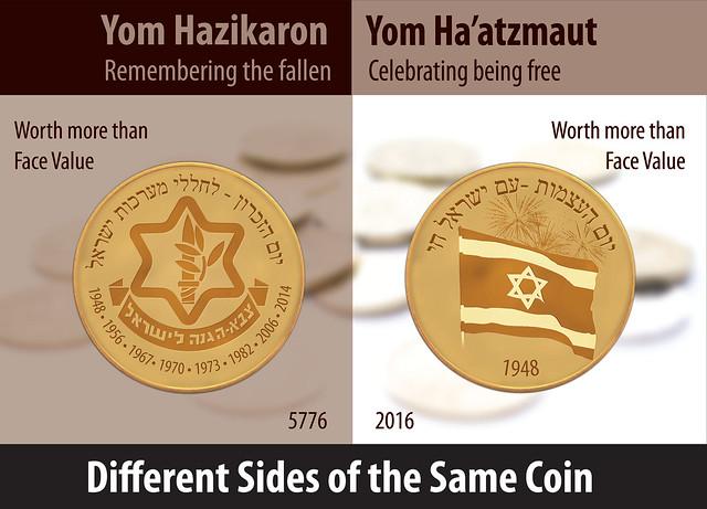 Yom Hazikaron & Yom Ha'atzmaut 5776