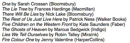 Carnegie 2016 shortlist