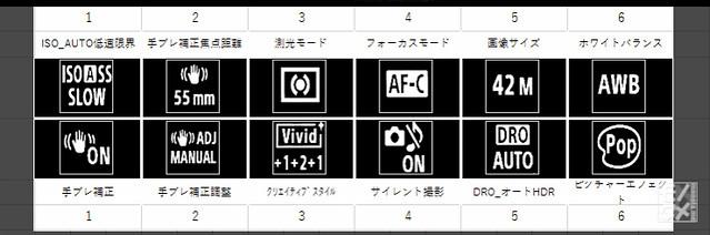 α7IIシリーズカスタムボタン一覧エクセル-フル版_2