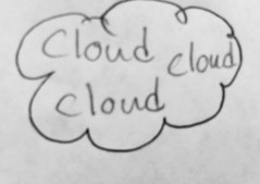 Cloud Cloud Cloud Child Drawing
