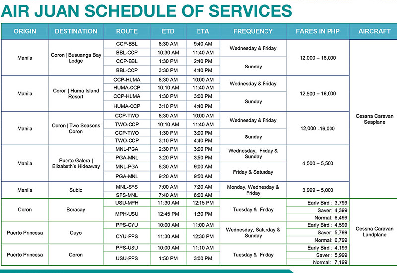 air juan schedule of flights